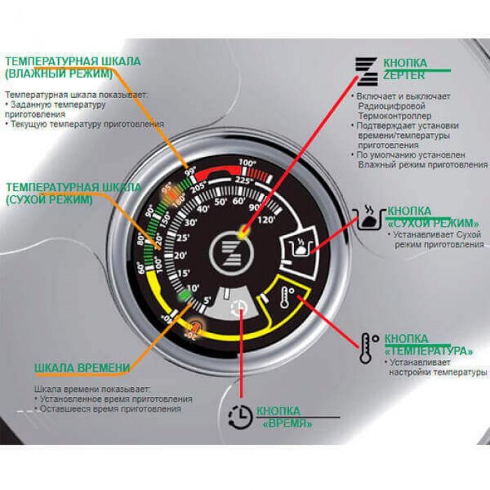Радиоцифровой термоконтроллер